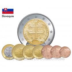 Série Euros Slovaquie 2011